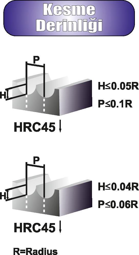 hb2-kesme